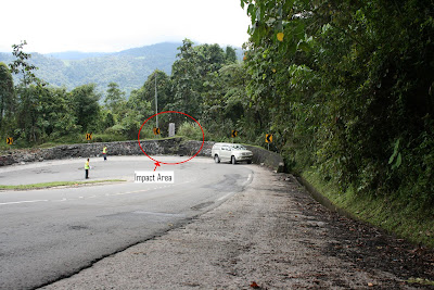 Penampang Sabah Road