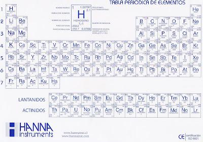 Qimik tabla periodica el descubrimiento de los elementos urtaz Choice Image