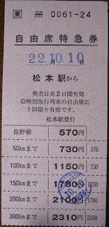 松本駅精算所 車急式自由席特急券