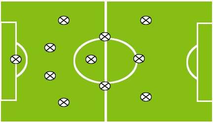 Футбольное поле с игроками схема