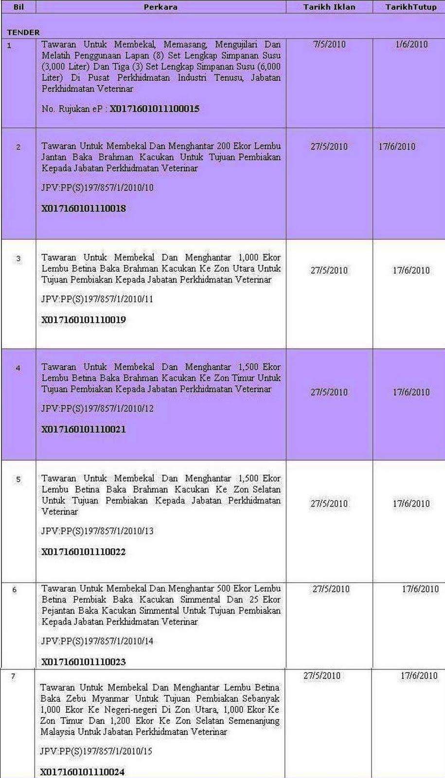tender a iklan sebut harga tender dvs 2010 sebahagian dari tender