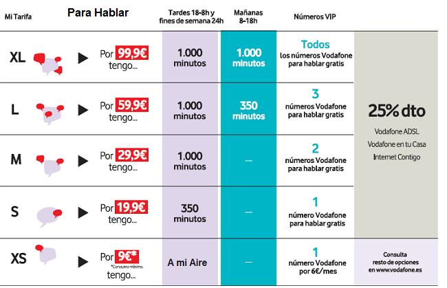 Telefon a m vil fijo adsl banda ancha - Vodafone tarifas internet casa ...