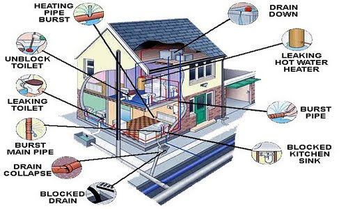 Integrity inspection call today 610 330 6801 for New home construction inspection