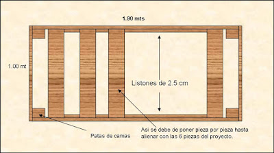 Carpinteria noviembre 2008 for Manual para hacer una cama de madera