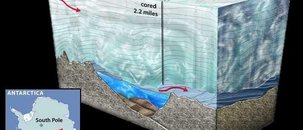 Expedicion al fondo de un lago subglacial