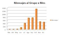 bloggers uruguayos