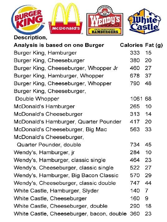 single hamburger patty calories