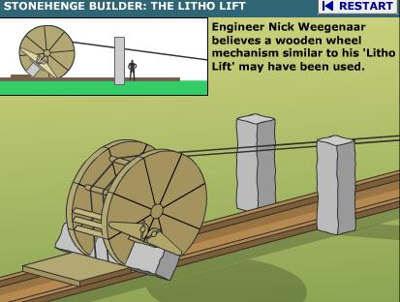Misteri Stonehenge di Inggris. Lintel-raising
