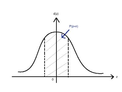 [Imagen: normal+curve.png]