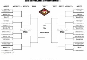 Nit Bracketology 2010