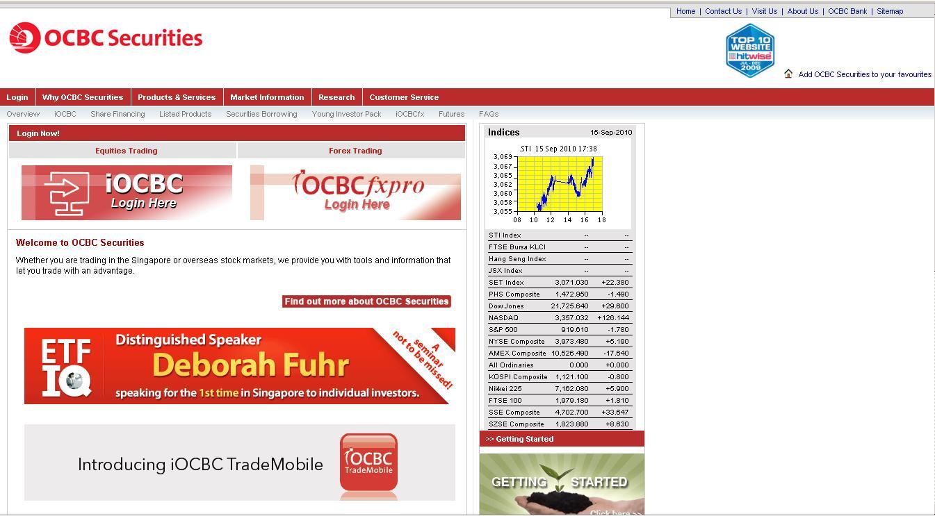 Iocbc forex