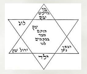 Shabbetai Zevi  Amulet magen david
