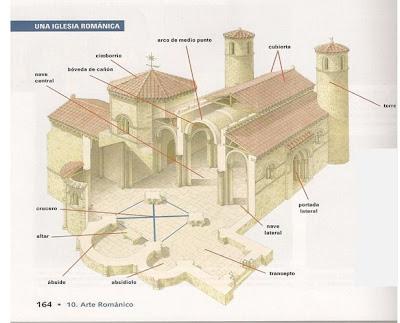 Vivir el arte arte rom nico - Alzado arquitectura ...