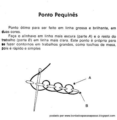 ESQUEMA DO PONTO PEQUINES EM BORDADO