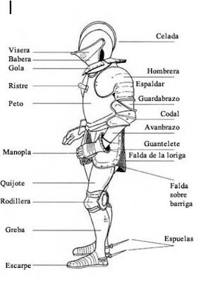 Legionario Romano Vs Caballero