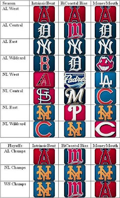 todays games football mlb betting predictions