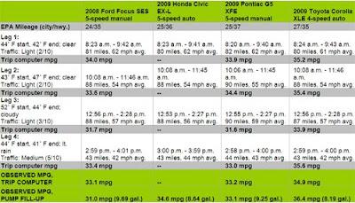 november 2008 blog informasi dan harga toyota jakarta mobilku org