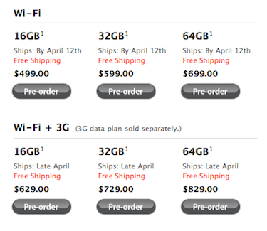 ipadpreorderapril12 Apple iPad : Déjà en Rupture de Stock ?!