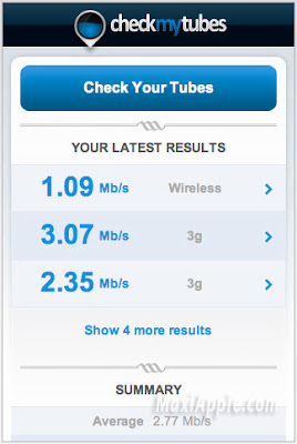 CheckTubes CheckTubes iPhone : Excellent SpeedTest (gratuit)