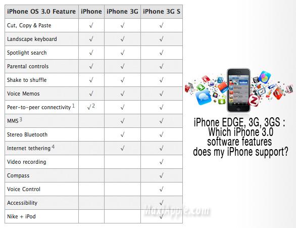 http://2.bp.blogspot.com/_zv1HaNcrLT0/SkB7tzsUNFI/AAAAAAAASmY/CE-D53pnDog/s1600/iphone3g_support.jpg
