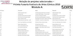 ROSARIO EM CENA - FESTIVAL INTERNACIONAL DE TEATRO - PRÊMIO FUNARTE DE ARTES CÊNICAS