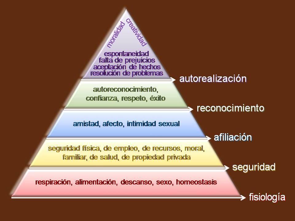 teorias y pensamientos administrativos: