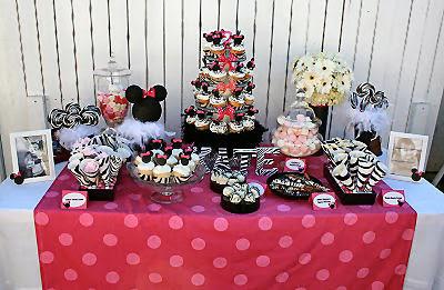 mesa de postres fiesta Minnie Mouse