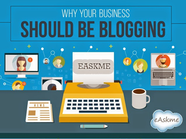 Why Every Business Should be Blogging : eAskme