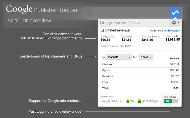 Google Adsense Publisher Toolbar | GeeGol
