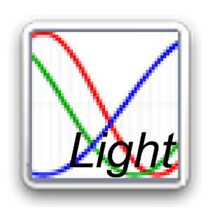 Daily Biorhythm Light