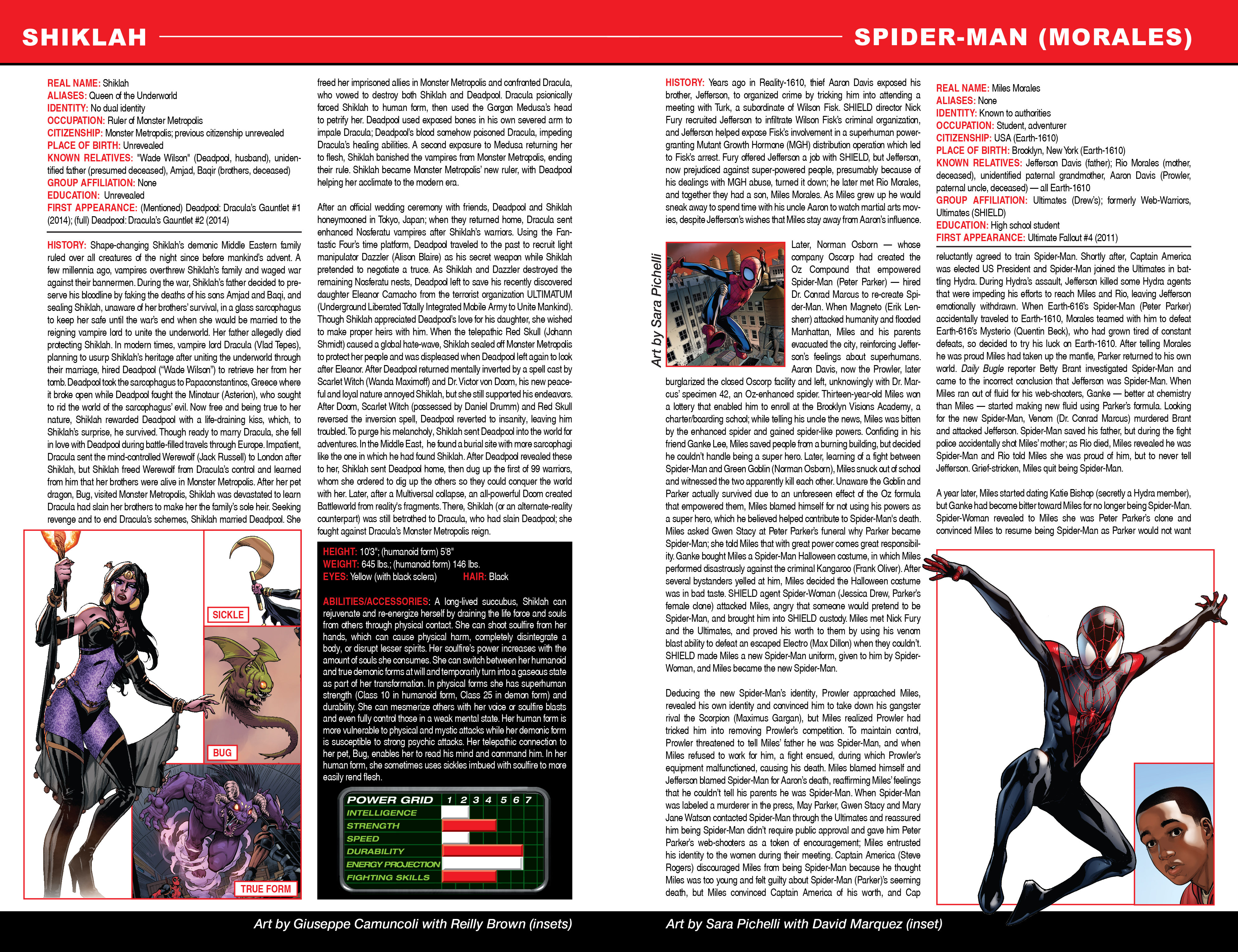 Read online Secret Wars: Official Guide to the Marvel Multiverse comic -  Issue # Full - 20