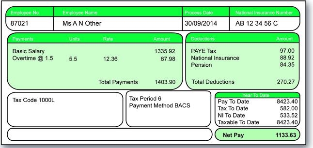 Cukai Pendapatan Potongan Cukai Dalam Slip Gaji