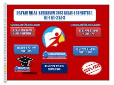 Aplikasi Rekap Nilai Kurikulum 2013 Kelas 4 Format Excel