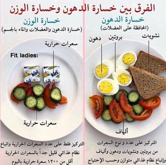 10 اسباب لعدم نزول الوزن