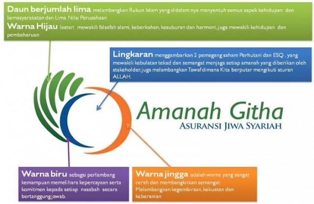 Asuransi Amanah Giri Artha (Githa) Indonesia