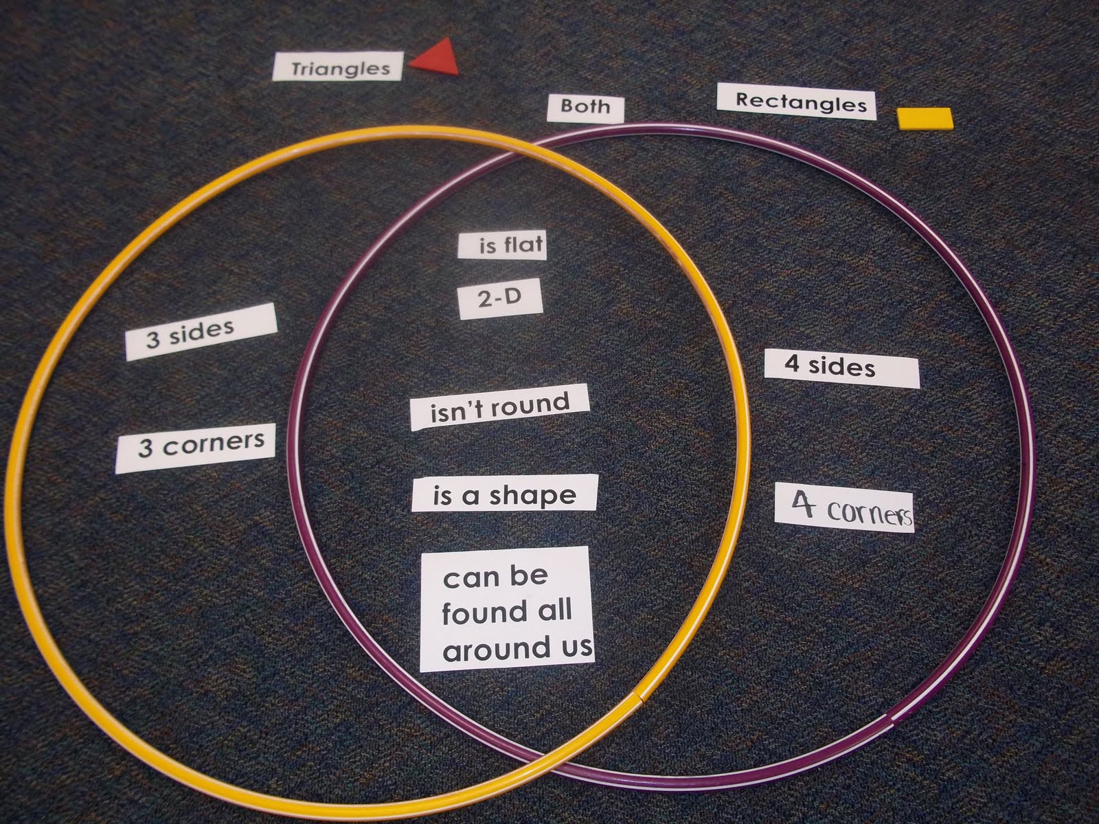 Mrs Wood S Kindergarten Class Shapes