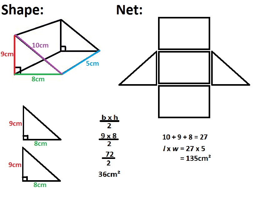 What Is Triangular Prism and the Surface Area of a Triangular Prism?