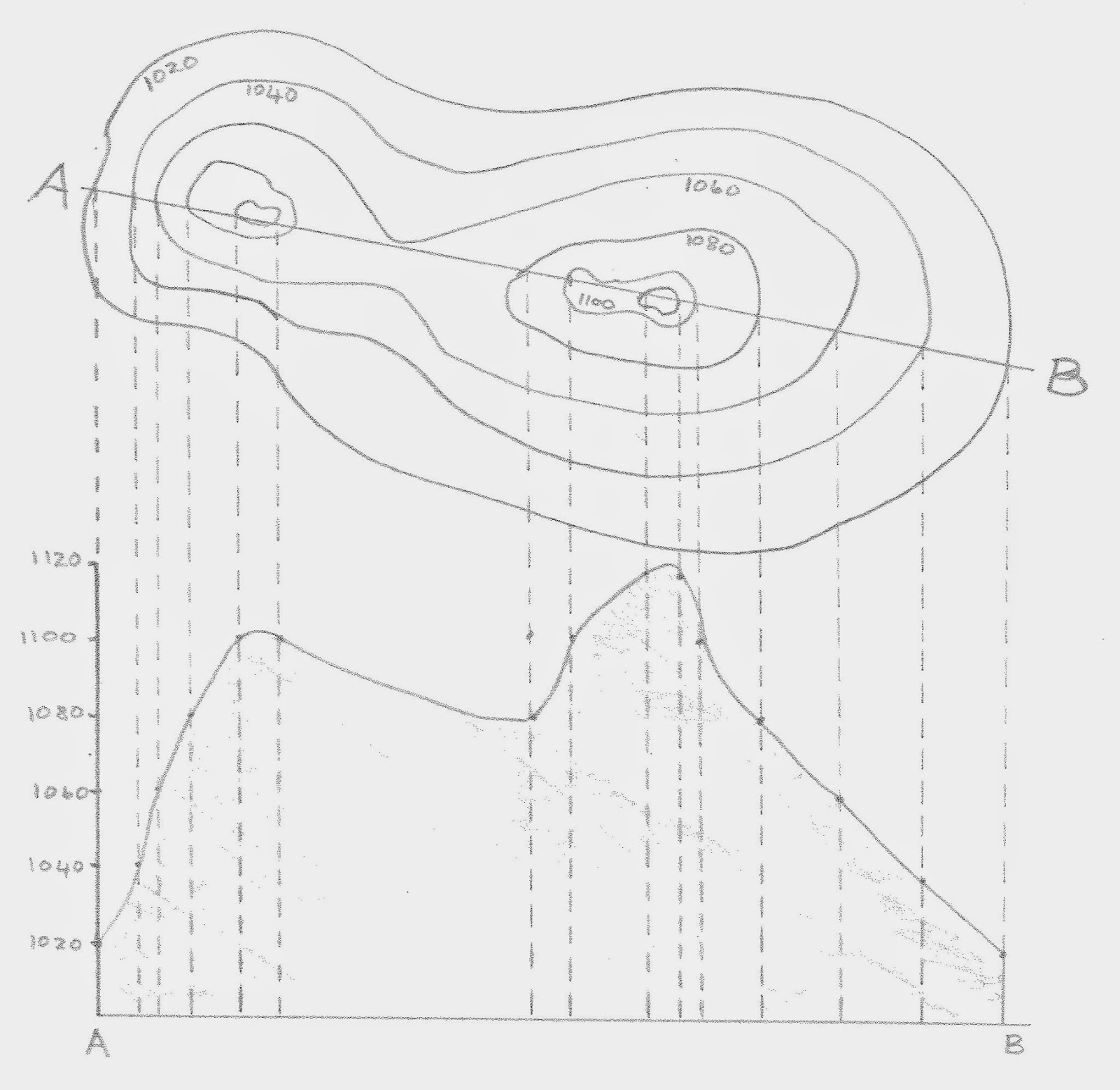How To Draw A Cross Section From A Topographic Map.Easy Mapwork Cross Section
