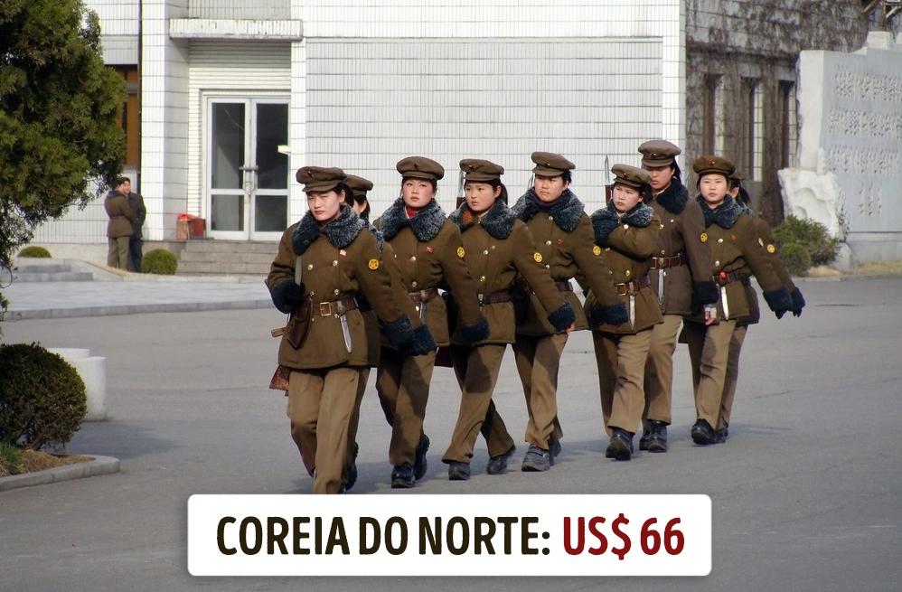 #NortKorea