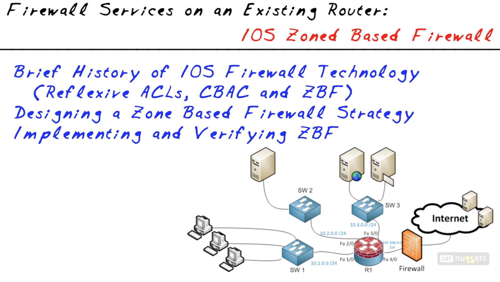 Networking fundamentals and certification blog ios zone based ios zone based firewall xflitez Gallery