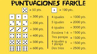 Puntuaciones Farkle - Reglas y cómo se juega