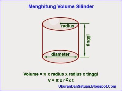 Cara Menghitung Volume Silinder Tabung Portal Pendidikan Indonesia