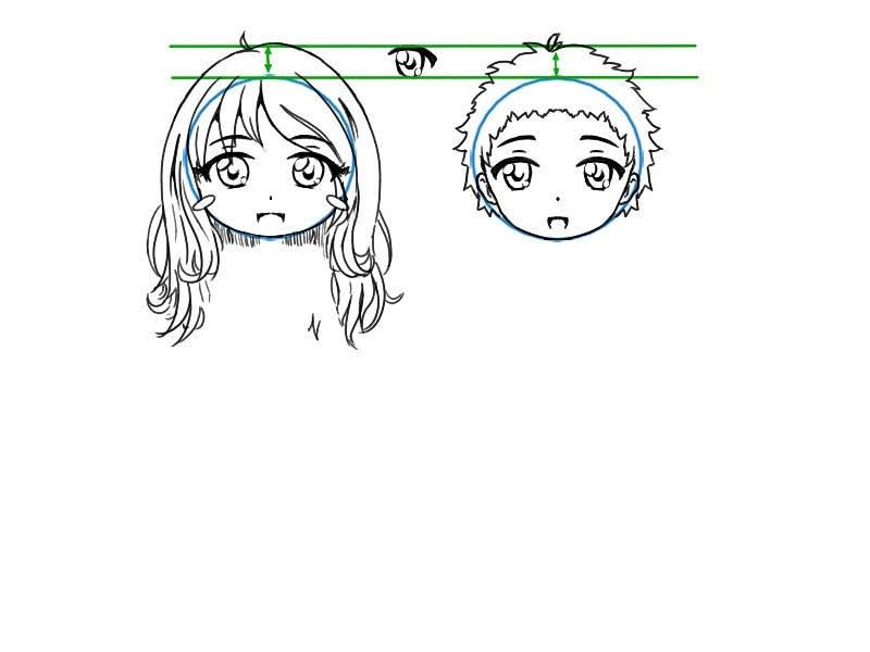 Etape cinq pour dessiner le visage d'un chibi: dessiner les cheveux