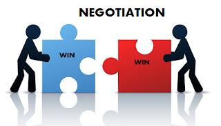 Contoh teks negosiasi beserta strukturnya