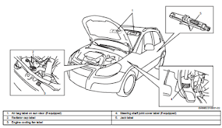 Cadillac Engine Covers BMW Engine Cover Wiring Diagram