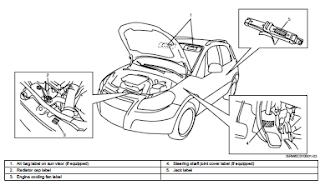 2004 bmw 530i rear fuse box diagram
