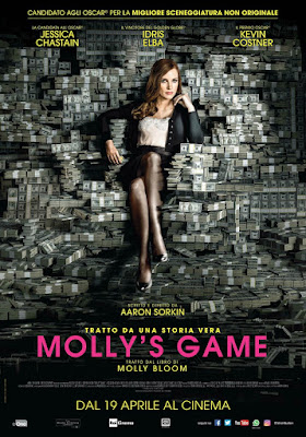 Molly's Game Chastain