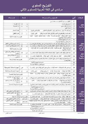 تحميل التوزيع السنوي مرشدي في اللغة العربية المستوى الثاني