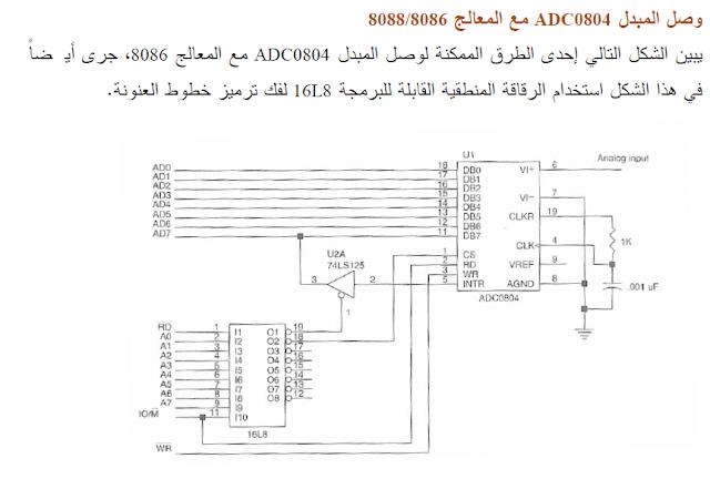 تواجه المبدلات مع المعالج 8088/8086