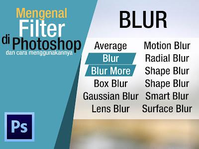 Kita masih berada dalam Bab mengenal Filter Blur & Blur More | Mengenal Filter di Photoshop